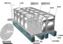 产品中心-组合式不锈钢保温水箱结构示意图