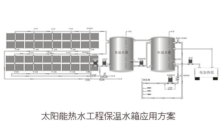 宿迁太阳能保温水箱应用方案